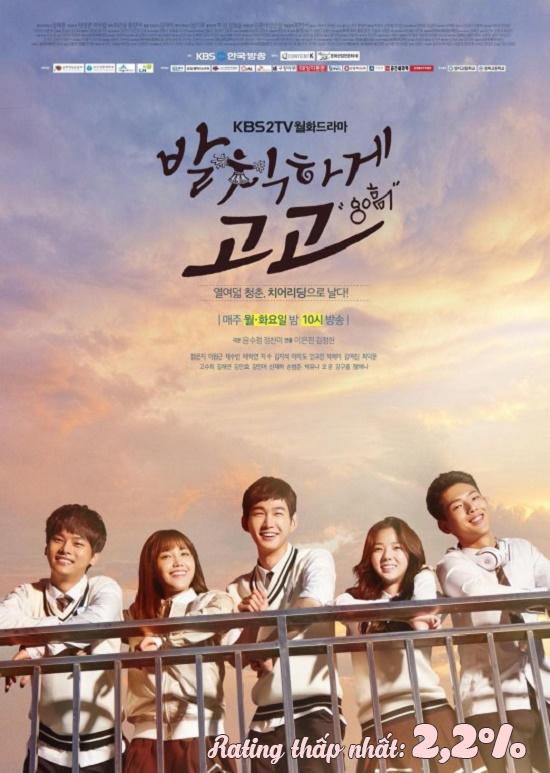 7-drama-cham-moc-rating-thap-nhat-lich-su-cac-dai-quoc-gia-han-3