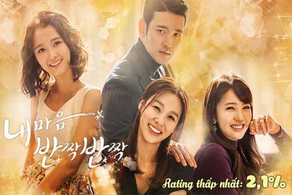 7-drama-cham-moc-rating-thap-nhat-lich-su-cac-dai-quoc-gia-han-4