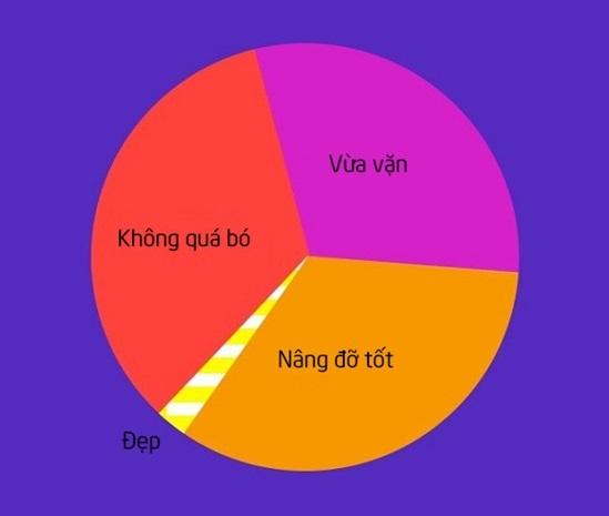 noi-kho-chi-cac-nang-sieu-vong-1-moi-hieu-2