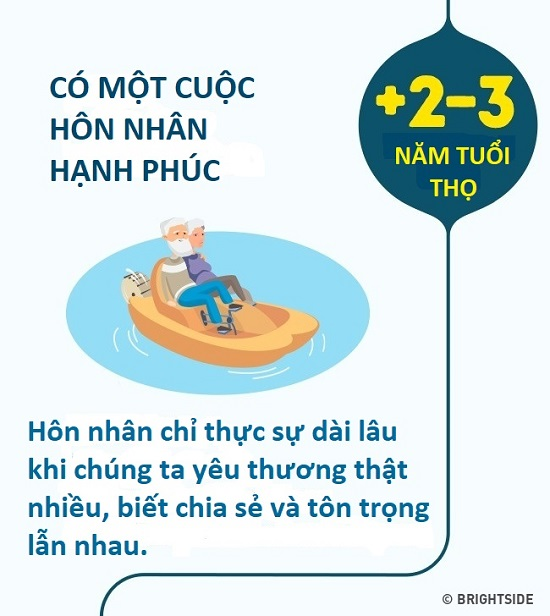 ban-tre-muon-song-den-100-tuoi-hay-lam-theo-11-cach-nay-11