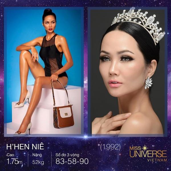 Những câu chuyện không phải ai cũng biết về tân Hoa hậu HHen Niê - 1