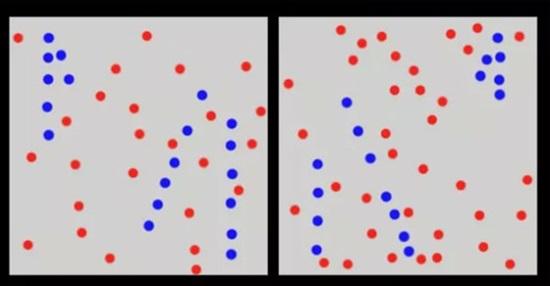 Người có IQ cao sẽ tìm ra thông điệp qua các chấm màu - 3