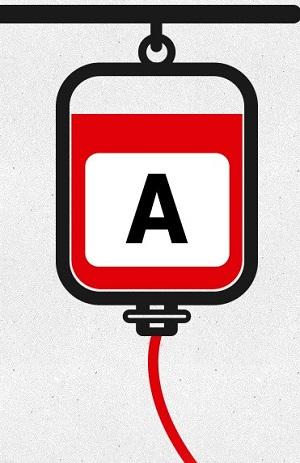 Bói vui: Nhóm máu ảnh hưởng như thế nào đến tính cách của bạn