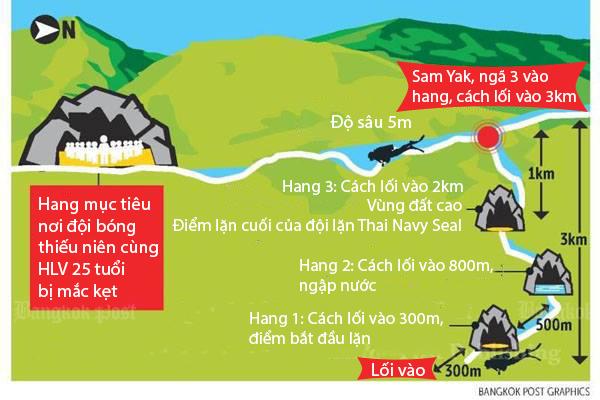 Đội bóng Thái Lan bắt đầu học lặn cấp tốc chuẩn bị rời hang