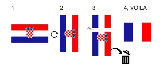 <p> Sự tương đồng giữa cờ Pháp và cờ Croatia cũng được đem ra làm nguồn cảm hứng cho ảnh chế.</p>