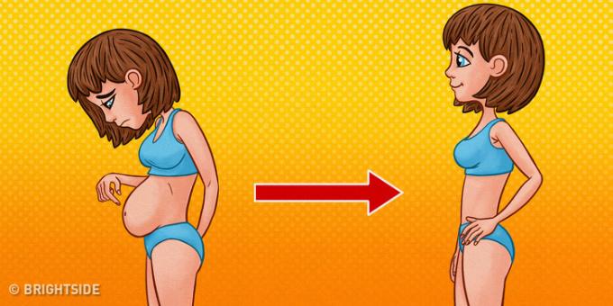 <p> Loại bỏ chất béo khỏi thực phẩm sẽ khiến chúng ta thèm ăn nhiều hơn và dẫn đến ăn quá nhiều. Hơn nữa, loại bỏ chất béo từ các sản phẩm sữa ngăn cản chúng ta hấp thu canxi và vitamin A và D.</p>