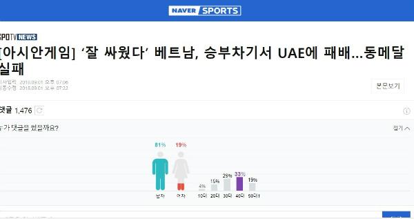 Bài tường thuật trên báo Hàn.