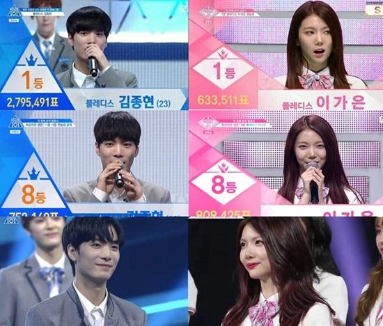 Thứ hạng số 14 - Vị trí khiến khán giả bức xúc nhất qua 2 mùa Produce - 7