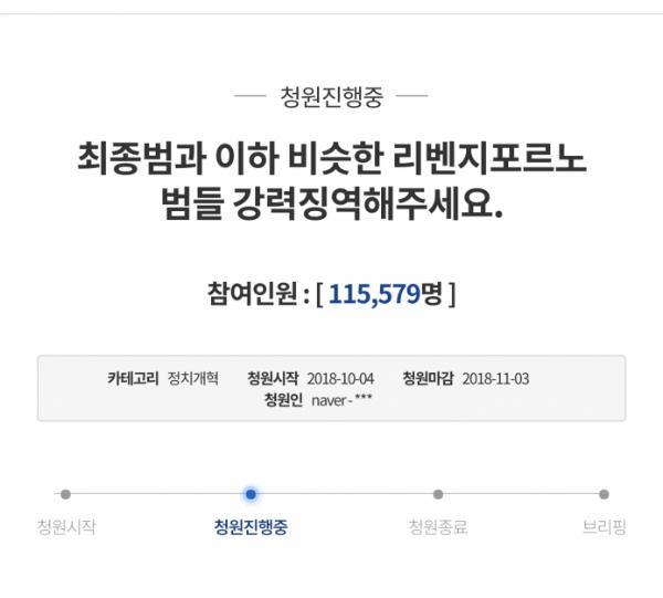Ngày 4/19, sau khi Dispatch tiết lộ Choi là người dùng video nóng đe dọa Goo Hara, hơn 110.000 người đã ký yêu cầu chính phủ trừng phạt anh chàng này.