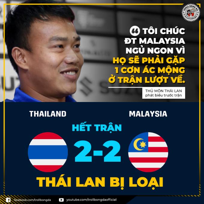 <p> Thủ môn Thái Lan cũng bị chế ảnh với câu phát biểu trước trận đấu.</p>