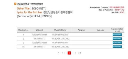 Tác giảSOLO được ghi nhận là nhà sản xuất Teddy và 24 thuộc The Black Label, không hề có tên Jennie.