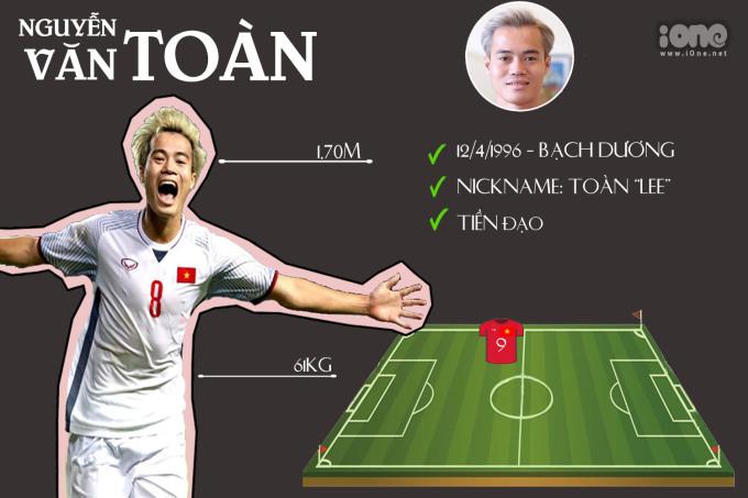 Tất tần tật về các chàng trai hot nhất tuyển Việt Nam