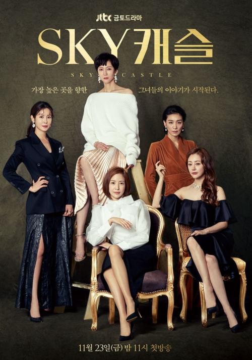 Sky Castle có sự tham gia của Yum Jung Ah, Lee Tae Ran, Yoon Se Ah, Oh Na Ra và Kim Seo Hyung.