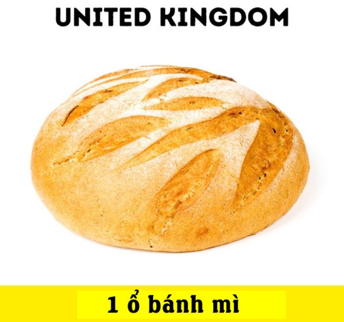 <p> Cũng tương tự như Hong Kong, với 1 USD tạiVương quốc Anh du khách chỉ có thể mua được một chiếc bánh mì phủ đường.</p>