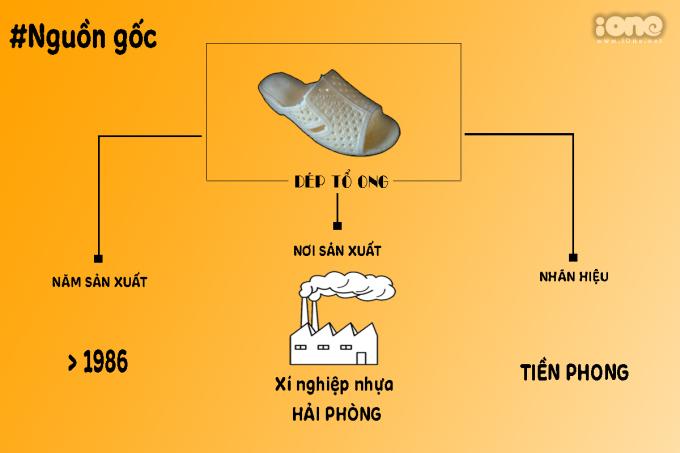 <p> Được sản xuất tại xí nghiệp nhựa Hải Phòng trước năm 1986, đôi dép tổ ong cũng từ đó mà gắn bó với người dân Việt Nam.</p>
