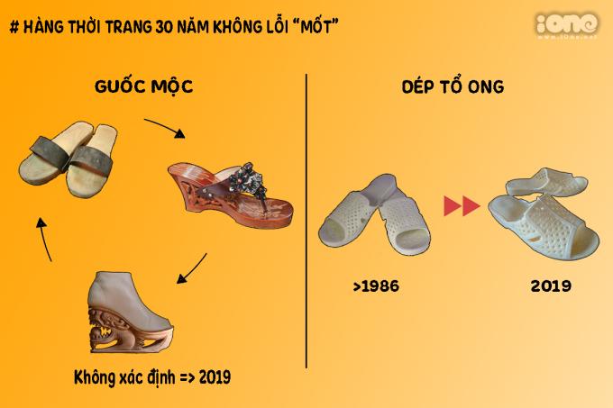 """<p> Từ trang phục cho đến giày dép đều có những thay đổi theo thời gian, duy chỉ có đôi dép tổ ong là vẫn """"vẹn nguyên"""" không thay đổi. Có chăng chỉ là sự phong phú hơn về màu sắc.</p>"""