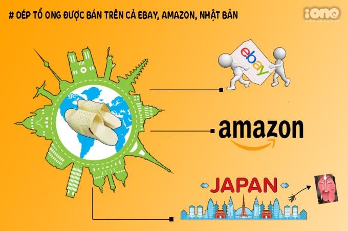 <p> Không còn là của riêng Việt Nam, những đôi dép tổ ong đã và đang tiến ra thị trường thế giới từ các trang mua bán điện tử nổi tiếng như amazon hay eBay.</p>
