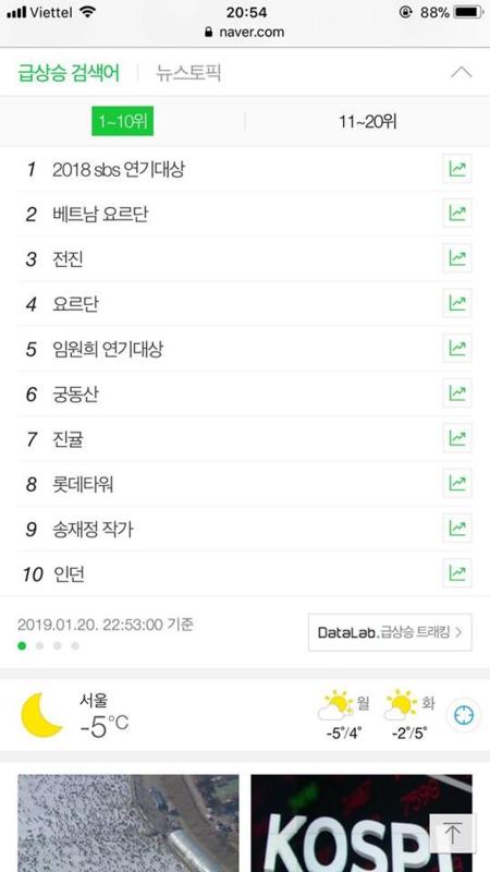 Việt Nam vào vị trí thứ 2 trên top đọc nhiều của Naver.