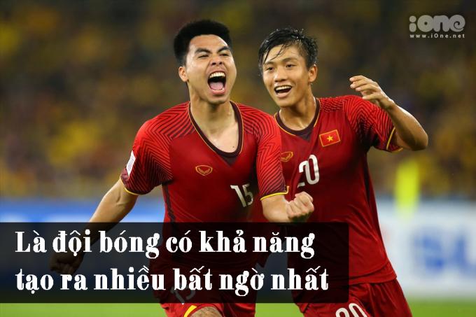 """<p> <a href=""""https://ione.net/tin-tuc/nhip-song/hong/hanh-trinh-khong-tuong-tien-den-tu-ket-cua-tuyen-viet-nam-3873134.html"""">Hành trình tiến đến tứ kết</a> của Việt Nam đã chứng minh đội bóng này luôn mang đến những bất ngờ thú vị.</p>"""