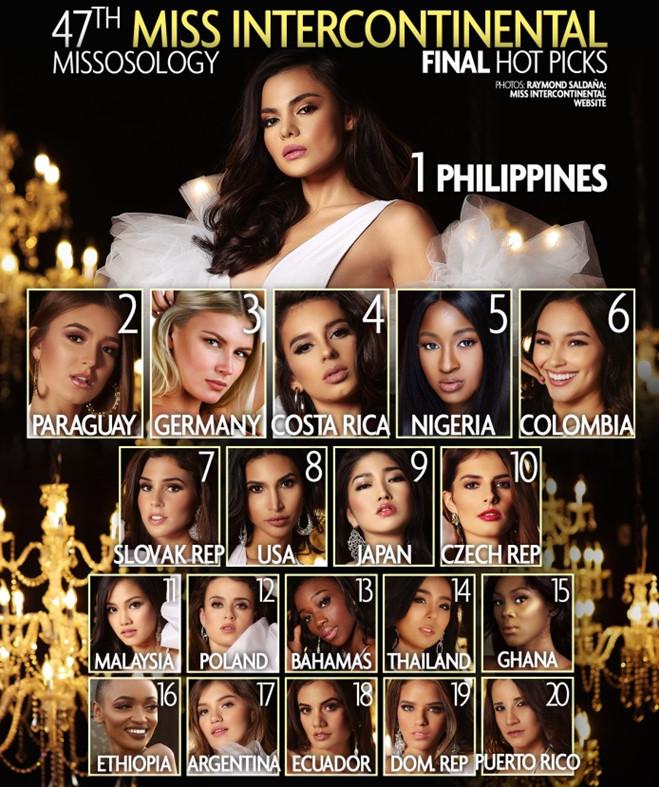 <p> Trước giờ G chung kết, Missosology không xếp Ngân Anh trong top 20 thí sinh tiềm năng. Chuyên trang này dự đoán người đẹp Philippines sẽ đăng quang.</p>