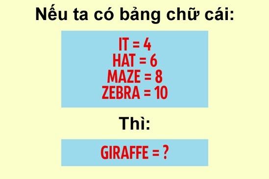 Bạn có đủ thông minh để giải quyết 8 câu đố này? - 3