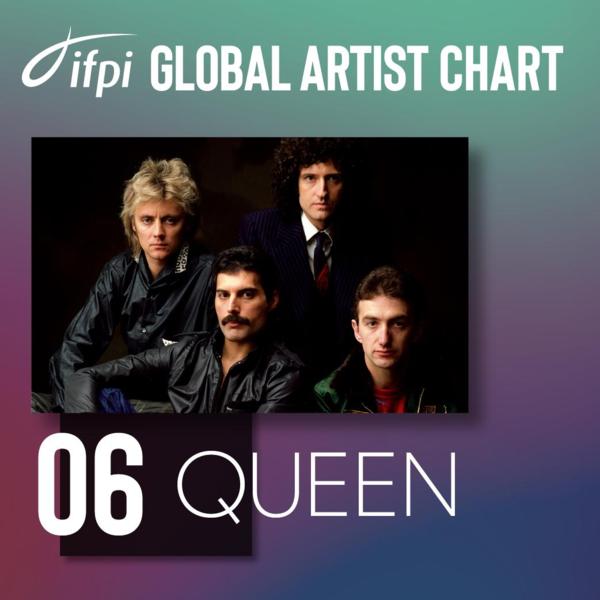 Nhóm nhạc rock nổi tiếng nhất mọi thời đại - Queen - đứng vị trí #6.