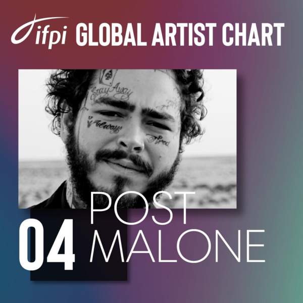 Post Malone đứng vị trí #4. IFPI nhận xét, albumBeerbongs & Bentleys xứng đáng là siêu phẩm giúp nam rapper trở thành siêu sao bạch kim bán chạy toàn cầu.