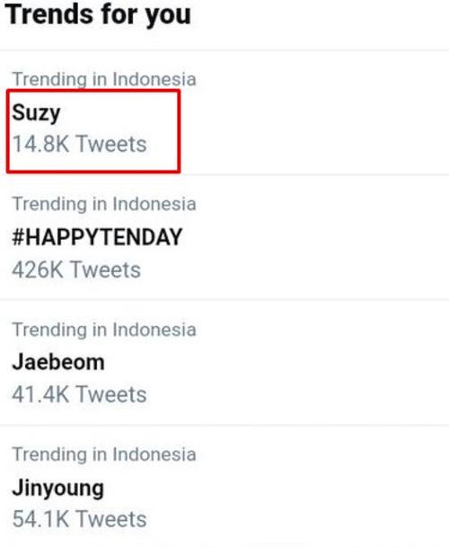 Sự xuất hiện của Suzy tại show Dior giúp cô lọt top trend tại nhiều nước châu Á, trong đó có Indonesia.