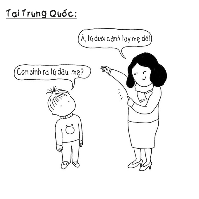 <p> Thay vì giảng dạy cho con những bài học về giới tính, những bà mẹ Trung Quốc thường lảng tránh vấn đề và đưa ra những câu trả lời có phần kỳ cục.</p>
