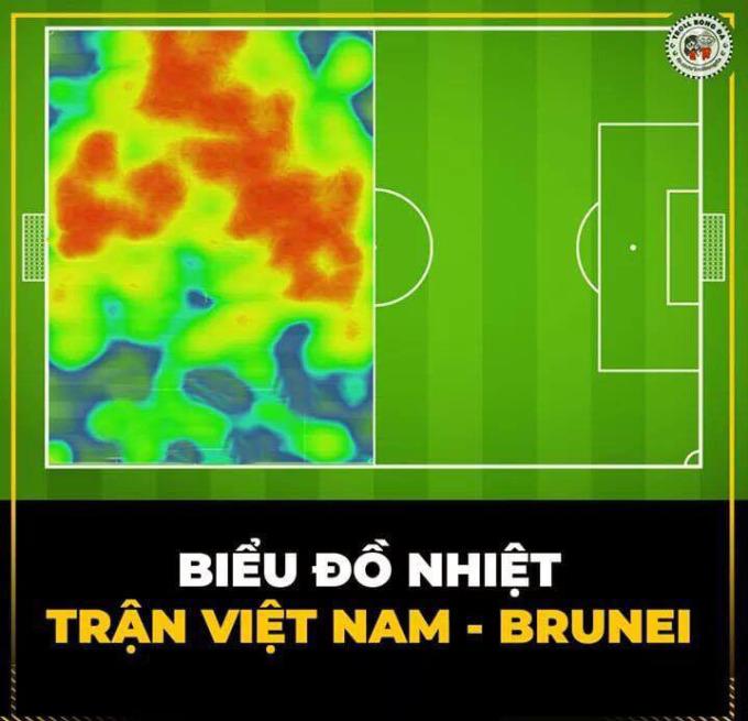 """<p> Máy ghi hình thậm chí chỉ quét nửa sân bên Brunei mà """"quên béng"""" nửa sân bên phía thủ môn Bùi Tiến Dũng của Việt Nam.</p>"""