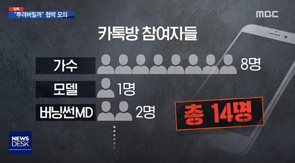 Vẫn còn nhiều người nổi tiếng liên quan trực tiếp đến bê bối phát tán camera ẩn của Jung Joon Young.