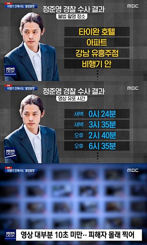 Jung Joon Young quay lén ở nhiều địa điểm khác nhau.
