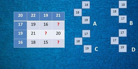 Ai tính toán giỏi hơn? - 6