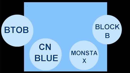 Bạn có biết idol trùng tên trong các nhóm nhạc? - 2