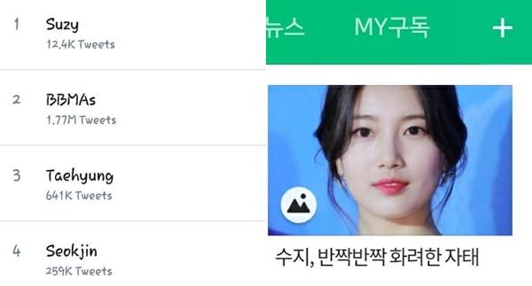 Tên tuổi Suzy lọt top trend tại nhiều nước, trong đó đứng vị trí thứ nhất ở Twitter Malaysia. Cô cũng vinh dự xuất hiện trên trang chủ Naver.