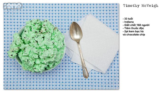 <p> Món kem bạc hà được một phạm nhân mong muốn trước khi bị tử hình.</p>