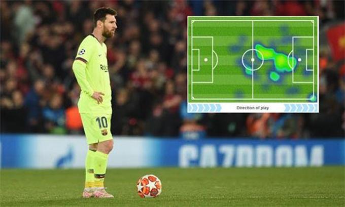 <p> Sơ đồ nhiệt trận đối đầu nghẹt thở của trận bán kết giữa Liverpool và Barca.</p>