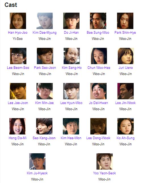 Dàn diễn viên đình đám tham gia trong phim.