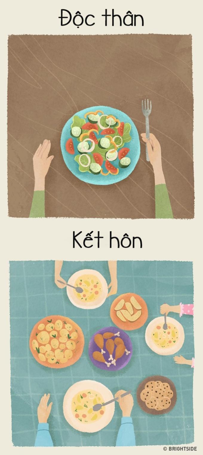 <p> Khi độc thân, bạn có thể ăn uống tối giản, các bữa tối luôn áp dụng theo chế độ giảm cân. Nhưng khi có gia đình, mọi bữa ăn đều phải đủ món, đủ chất.</p>