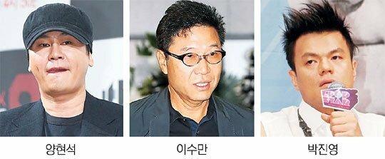 Nhà sáng lập của 3 công ty: Yang Hyun Suk, Lee So Man và Park Ji Young.