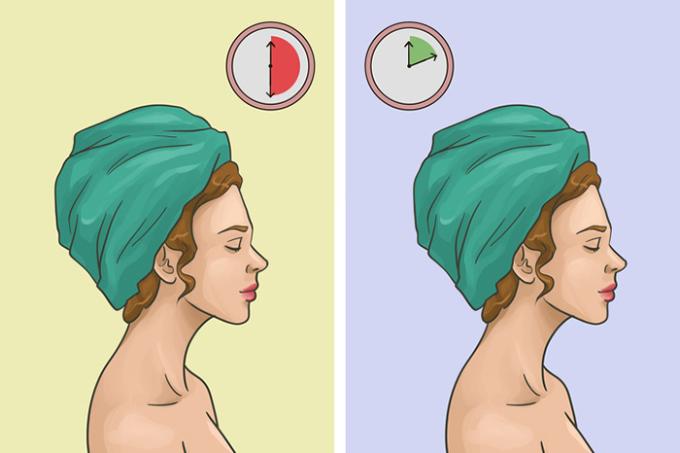 <p> <strong>5. Quấn tóc bằng khăn quá lâu</strong><br /> Đừng lau khô tóc bằng khăn tắm lâu hơn 30 phút, đặc biệt nếu khăn làm bằng bông. Các hạt của loại vải này tạo ra hiệu ứng ma sát và làm cho tóc dễ bị tổn thương hơn trong quá trình sấy tóc.<br /> Chọn một chiếc khăn mềm hơn làm bằng sợi nhỏ và bọc tóc trong đó không quá 10 phút. Một chú ý quan trọng là, nếu tóc dày nên để khô khoảng một nửa trước khi sử dụng máy sấy, trong khi tóc có độ dày trung bình hoặc mỏng nên để khô khoảng 80%.</p>