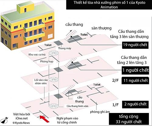 Nạn nhân trở thành đuốc sống vì cấu trúc tòa nhà, không có sẵn thiết bị sơ tán - 1