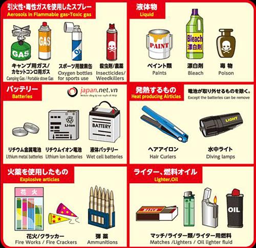 Các vật dụng không được phép mang đến khi nhập cảnh Nhật Bản. Ảnh: Japan.net