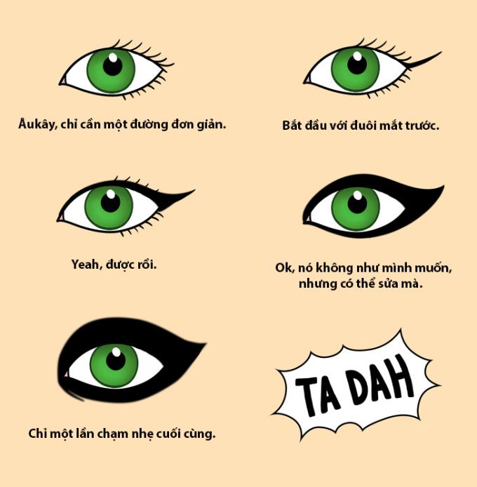 <p> Mỗi lần kẻ mắt là thảm họa lại xảy ra.</p>