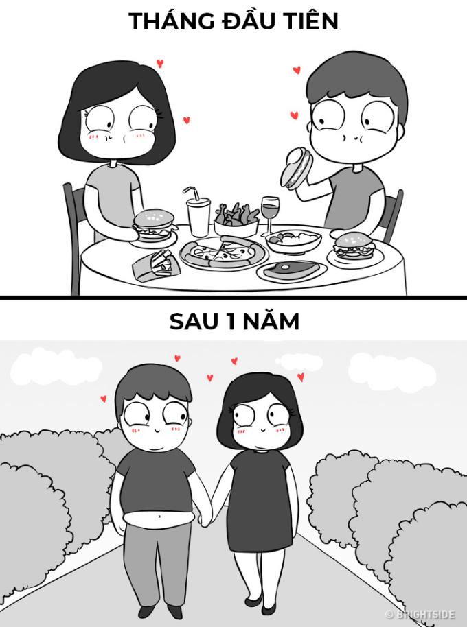 <p> Yêu lâu đồng nghĩa với việc luôn đi ăn cùng nhau, cân nặng cũng tỷ lệ thuận.</p>