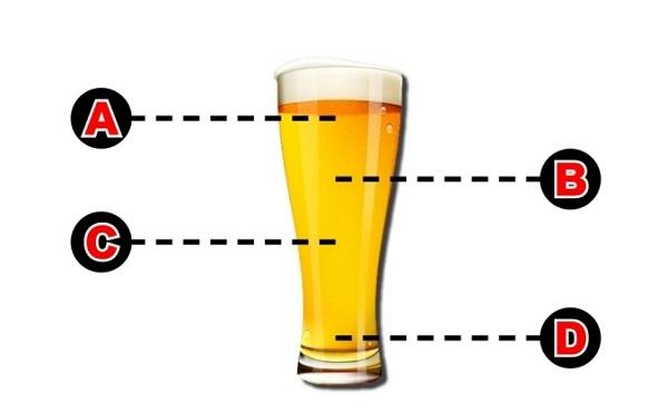 Trắc nghiệm: Vạch trần thói hư tật xấu của bạn qua ly bia