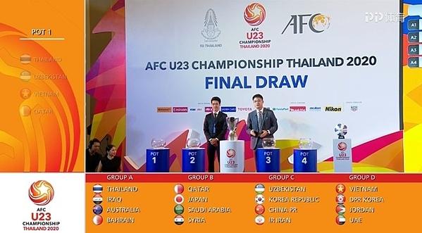 Kết quả bốc thăm chia bảng VCK U23 châu Á 2020.