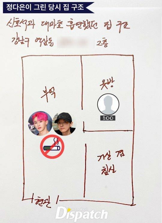 Won Ho và Jung Da Eun từng hút cần sa cùng nhau vào tháng 10/2013, với sự xác nhận của nhân chứng Jo.