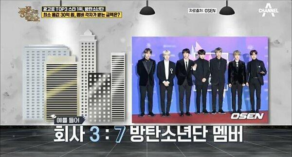 Tỷ lệ ăn chia catse quảng cáo giữa Big Hit và BTS là 3:7.
