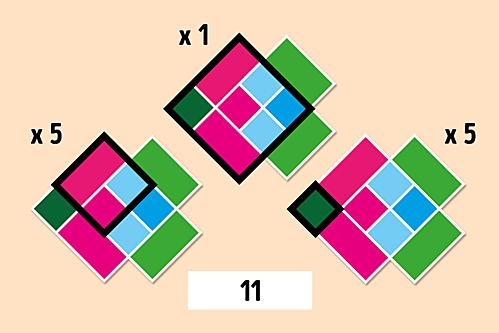 Có tất cả 11 hình vuông!